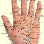 Acupressure-points-for-the-hands-