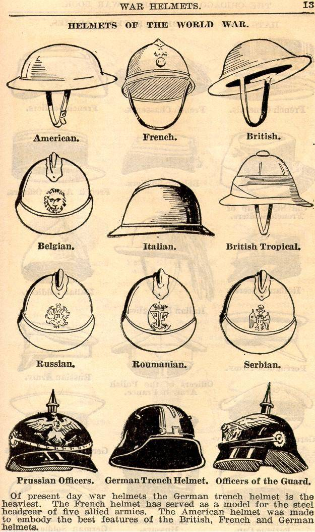 A guide for identifying the helmets of different countries