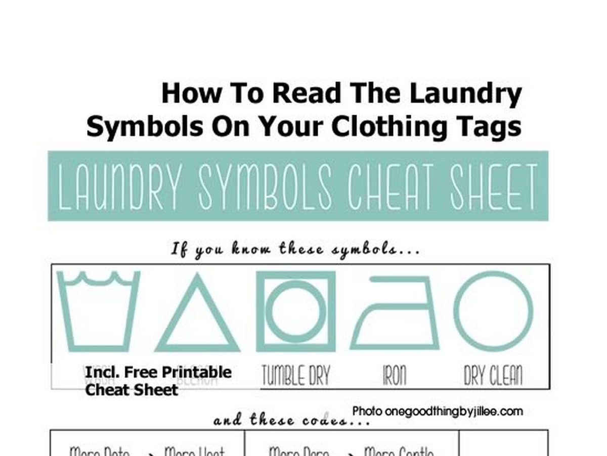 This is a photo of Printable Laundry Symbols for meaning